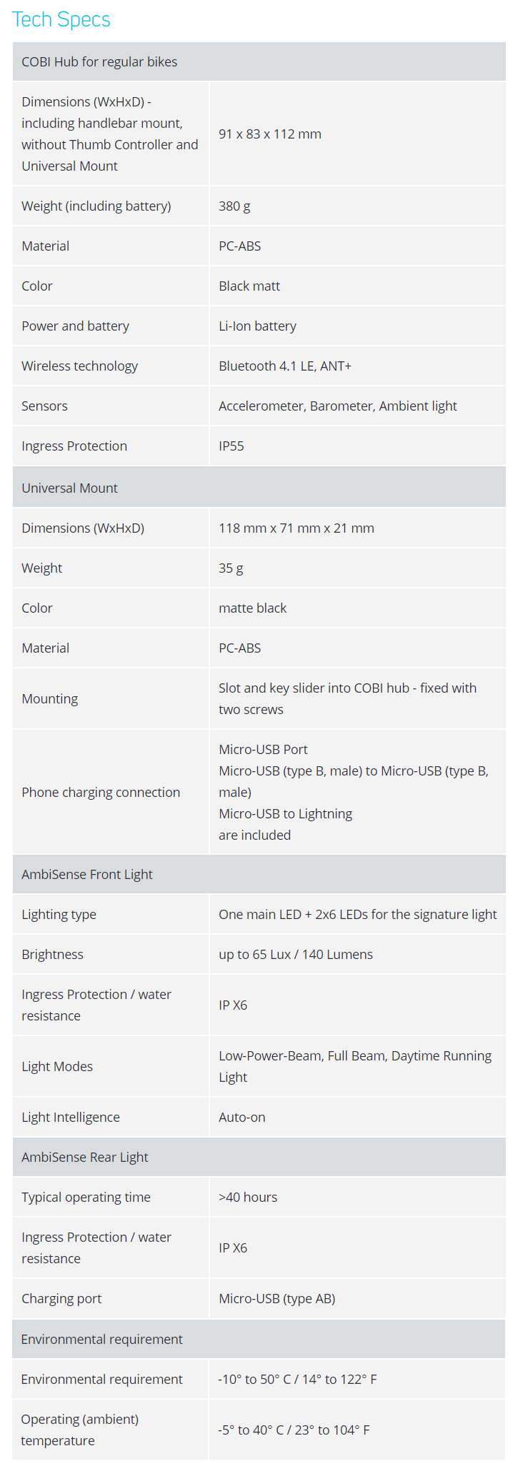 Phone Specs for Cobi Plus