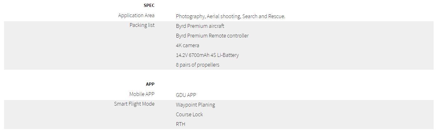Specifications for GDU BYR