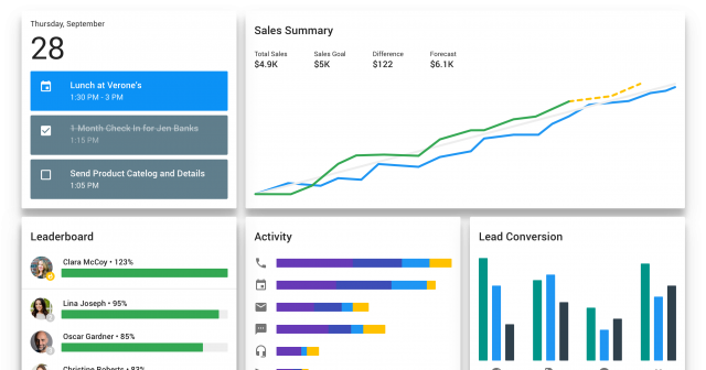 The #1 CRM built for Google, used by Google and recommended by Google