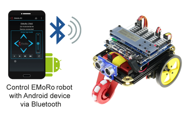 Robot with Android Device via Bluetooth for robot ...