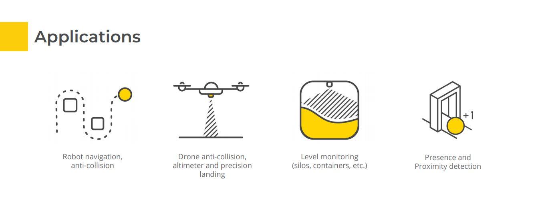Terabee Evo sensor applications